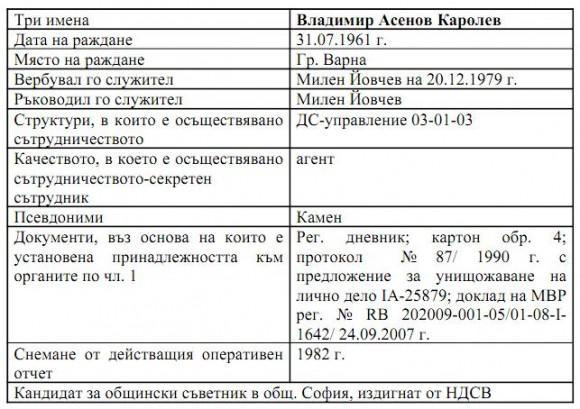 Karolev-580x409