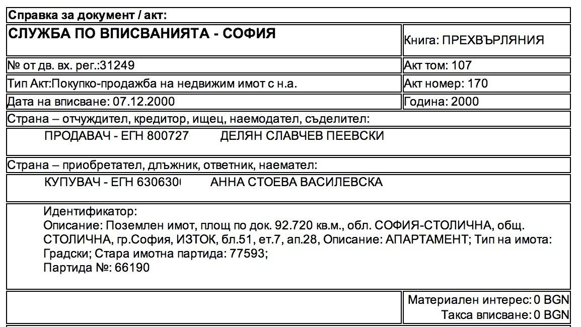 peevski-krusteva-imot-1200