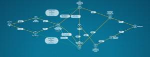 Схема на връзката между акционерите на ПИБ и Юлен АД