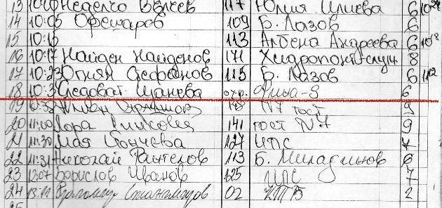Следователката по тефтера «Златанов» е иззела и тефтерите от КТБ?