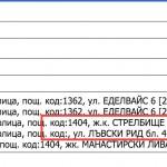 Адресът за кореспонденция на Ви Ем Пи съвпада с този на Еликс и Никстом.