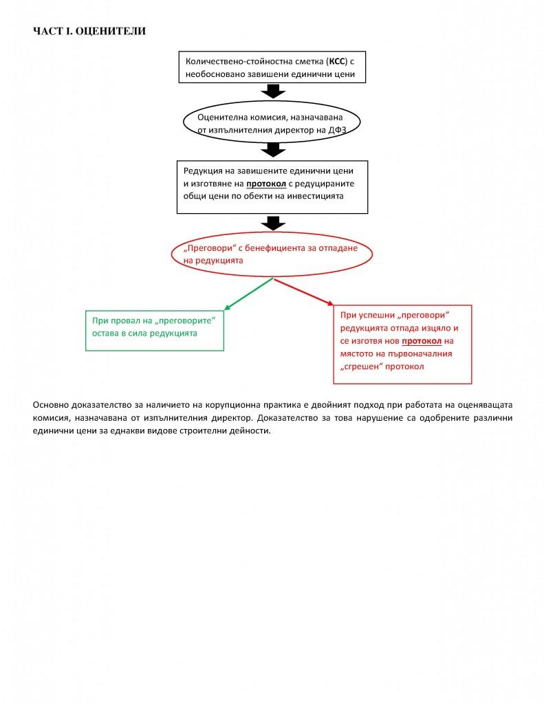 Report-block_scheme.pdf_Page_2