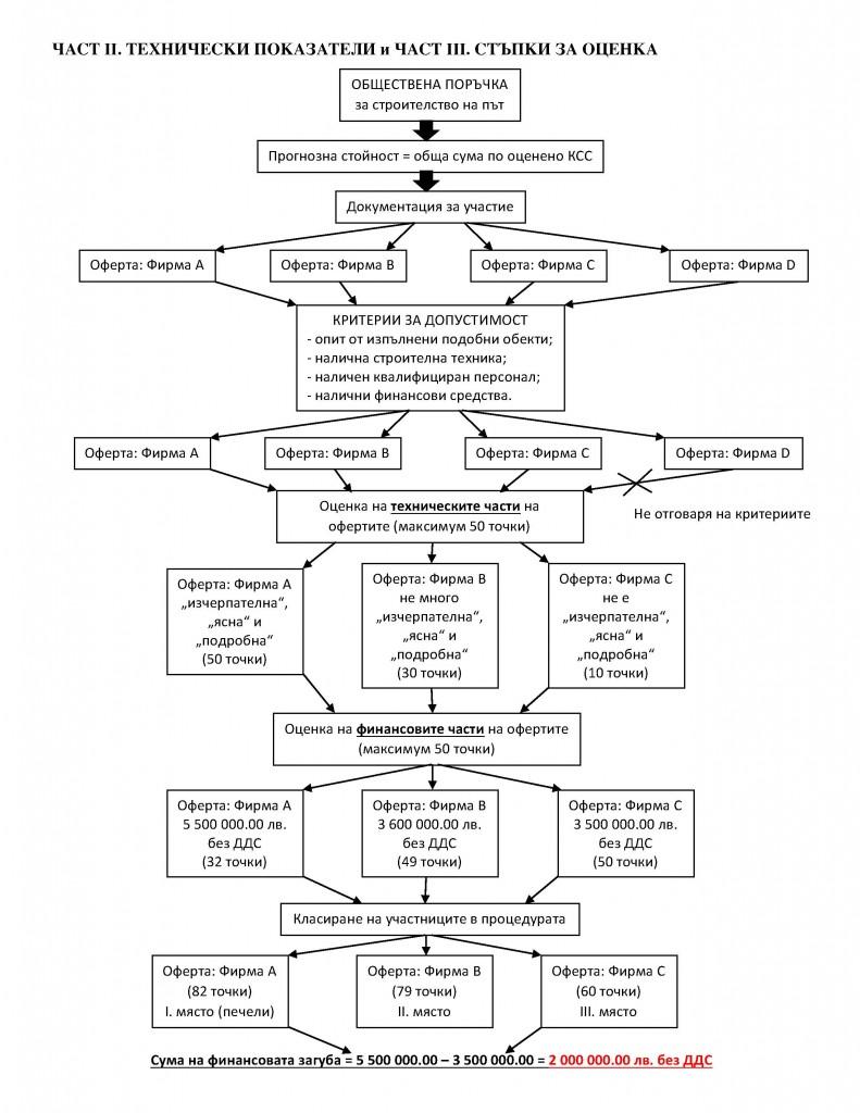 Report-block_scheme.pdf_Page_3