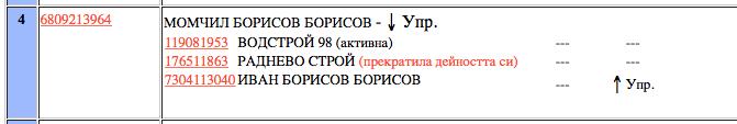 Борисов - Борисов