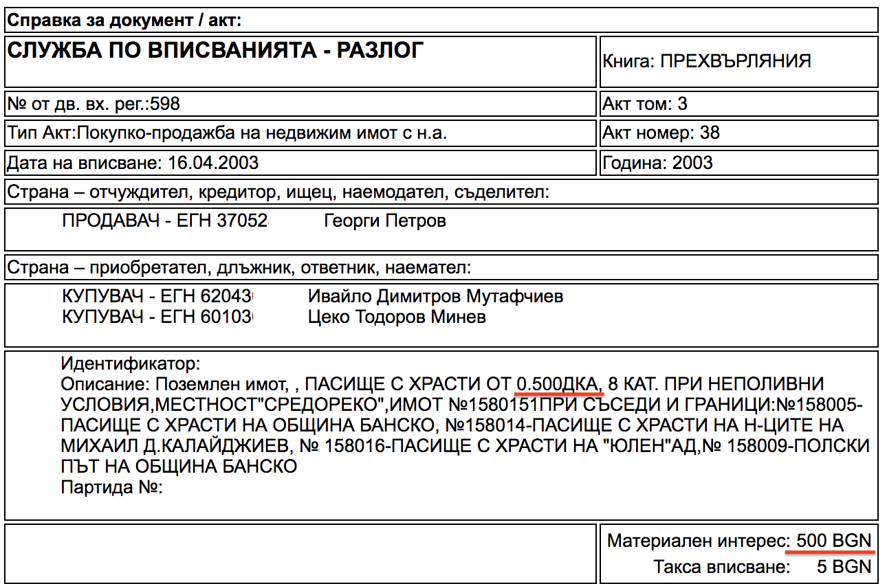 """Tseko Minev has earned BGN 6 million from properties in Bansko. He bought them for BGN 1 per square meter, sold them to offshores funded by Fibank for а 300 times higher price.  """"Second Ski Lift Scheme"""" – Cover for Fibank Drain by Majority Shareholder"""