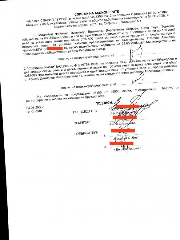 Бивият бос на СИК притежава тайно офшорки, за да върти бизнес в България  Панамските документи: Маджо «ужилил» банка с милиони