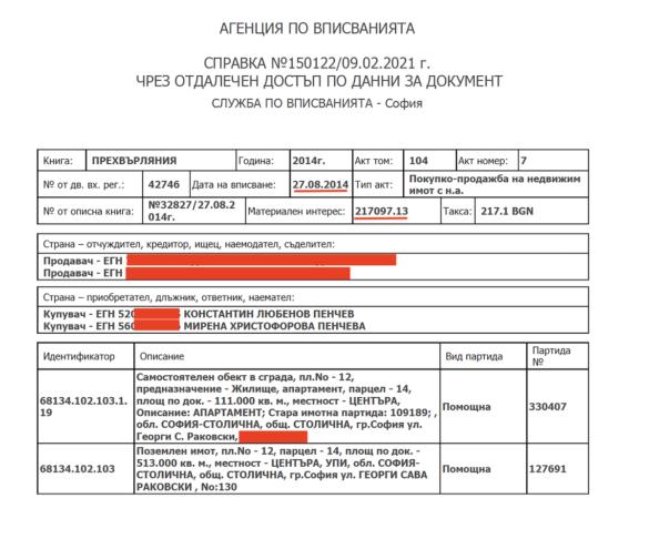 OpenLux: Синът на конституционния съдия Константин Пенчев с 1,2 милиона в Люксембург