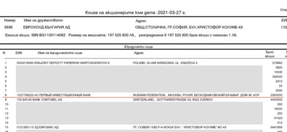 """#КОЙ превзе ЧЕЗ? Връзката на """"Еврохолд"""" с Агент Румянцев на ДС и руската ВТБ"""